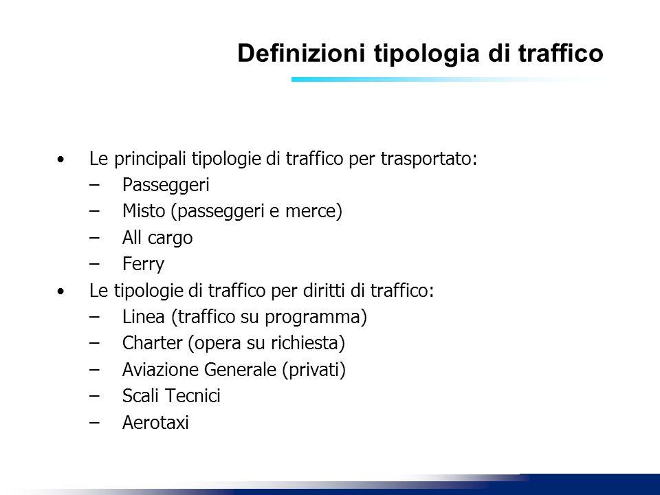 Definizioni tipologia di traffico Le principali tipologie di traffico per trasportato: –Passeggeri –Misto (passeggeri e merce) –All cargo –Ferry Le ti