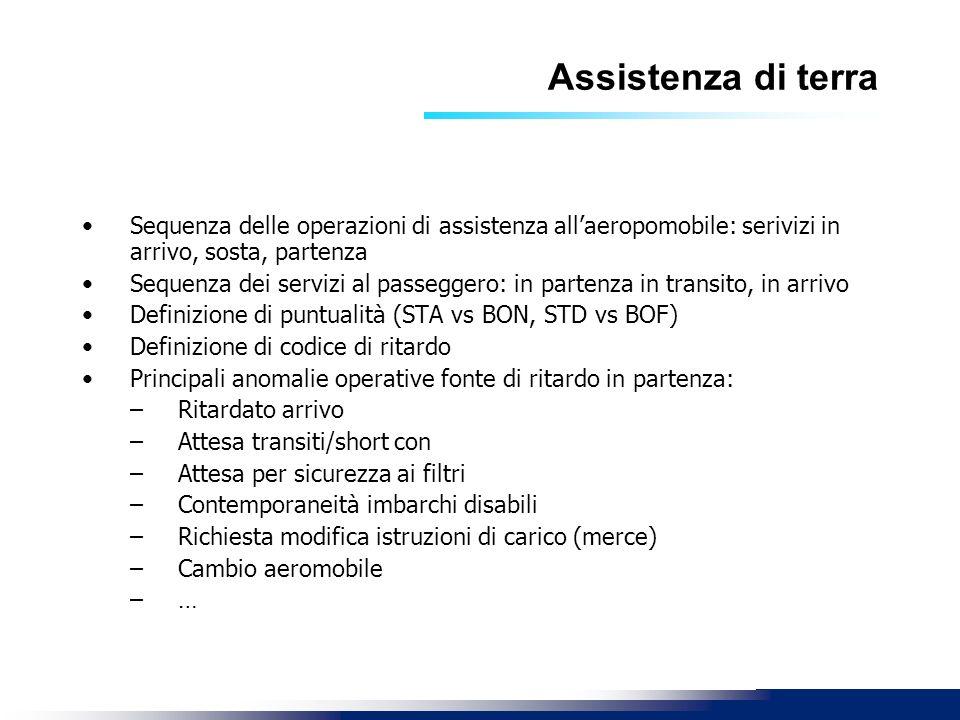 Assistenza di terra Sequenza delle operazioni di assistenza allaeropomobile: serivizi in arrivo, sosta, partenza Sequenza dei servizi al passeggero: i