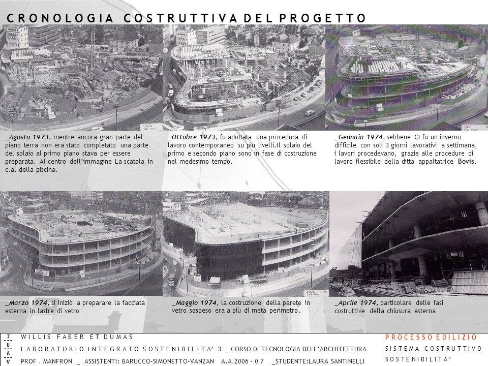 C R O N O L O G I A C O S T R U T T I V A D E L P R O G E T T O _Agosto 1973, mentre ancora gran parte del piano terra non era stato completato una pa