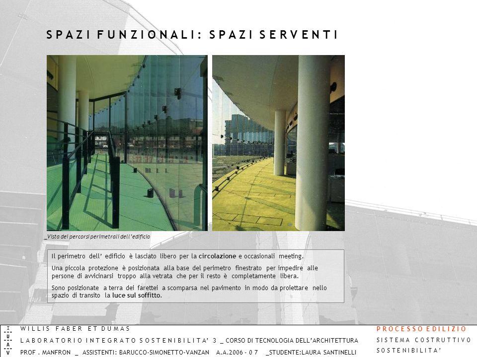 S P A Z I F U N Z I O N A L I : S P A Z I S E R V E N T I Il perimetro dell edificio è lasciato libero per la circolazione e occasionali meeting. Una