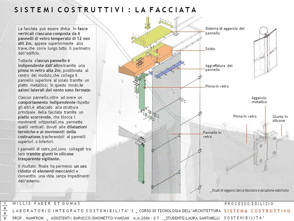 S I S T E M I C O S T R U T T I V I : L A F A C C I A T A La facciata può essere divisa in fasce verticali ciascuna composta da 6 pannelli di vetro te
