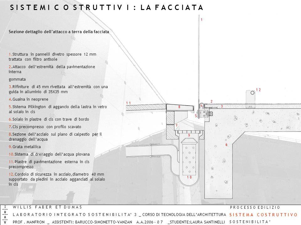 Sezione dettaglio dellattacco a terra della facciata 1.Struttura in pannelli divetro spessore 12 mm trattata con filtro antisole 2.Attacco dellestremi