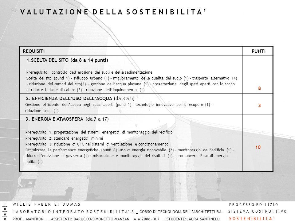REQUISITI PUNTI 1.SCELTA DEL SITO (da 8 a 14 punti) Prerequisito: controllo dellerosione dei suoli e della sedimentazione Scelta del sito (punti 1) –