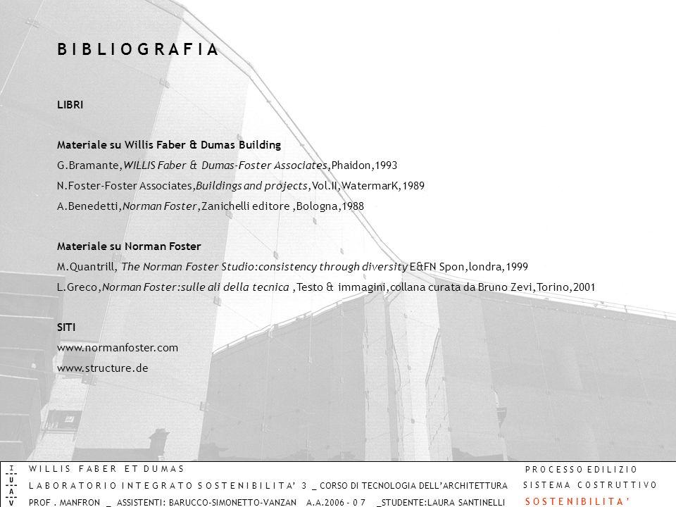 B I B L I O G R A F I A LIBRI Materiale su Willis Faber & Dumas Building G.Bramante,WILLIS Faber & Dumas-Foster Associates,Phaidon,1993 N.Foster-Foste