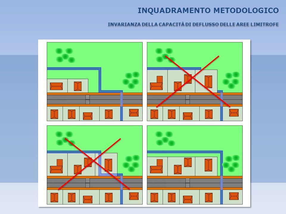 INQUADRAMENTO METODOLOGICO INVARIANZA DELLA CAPACITÀ DI DEFLUSSO DELLE AREE LIMITROFE