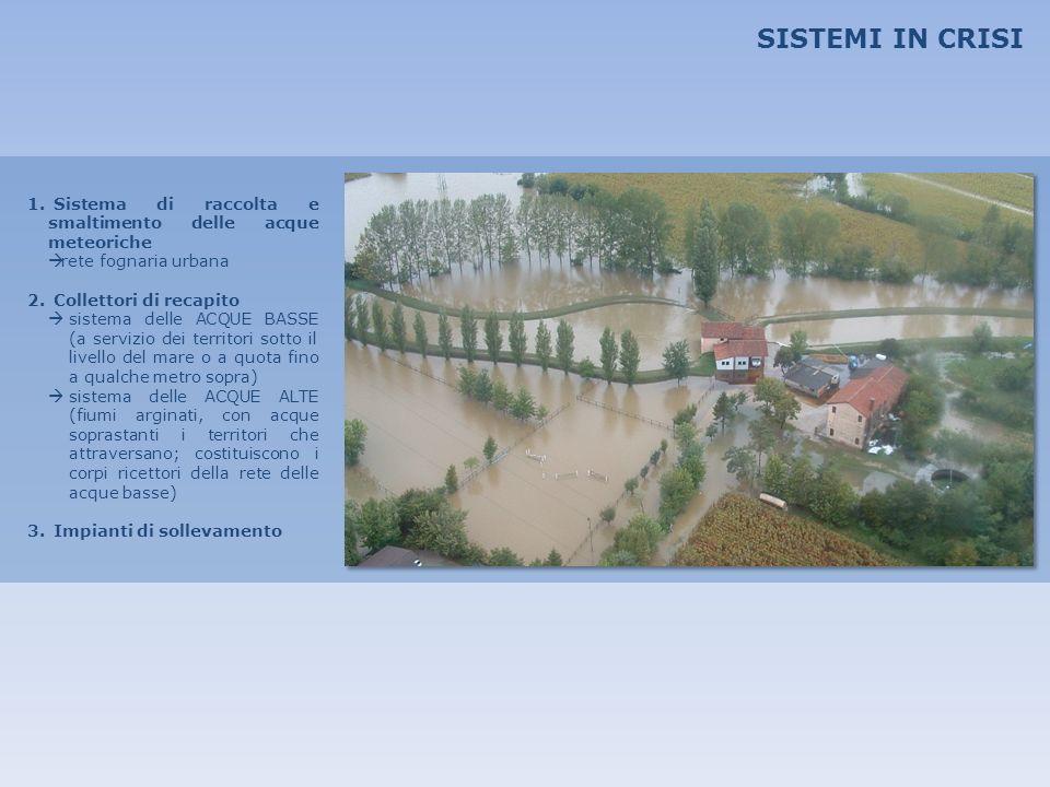 1. Sistema di raccolta e smaltimento delle acque meteoriche rete fognaria urbana 2.Collettori di recapito sistema delle ACQUE BASSE (a servizio dei te