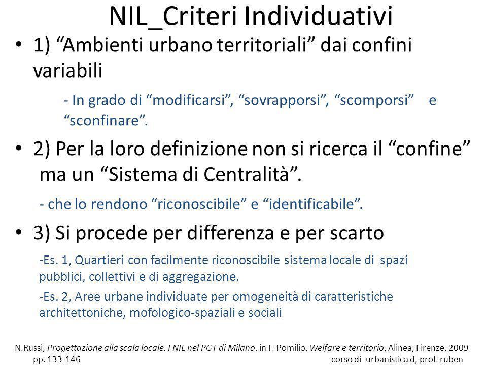 NIL_Criteri Individuativi 1) Ambienti urbano territoriali dai confini variabili - In grado di modificarsi, sovrapporsi, scomporsi esconfinare. 2) Per