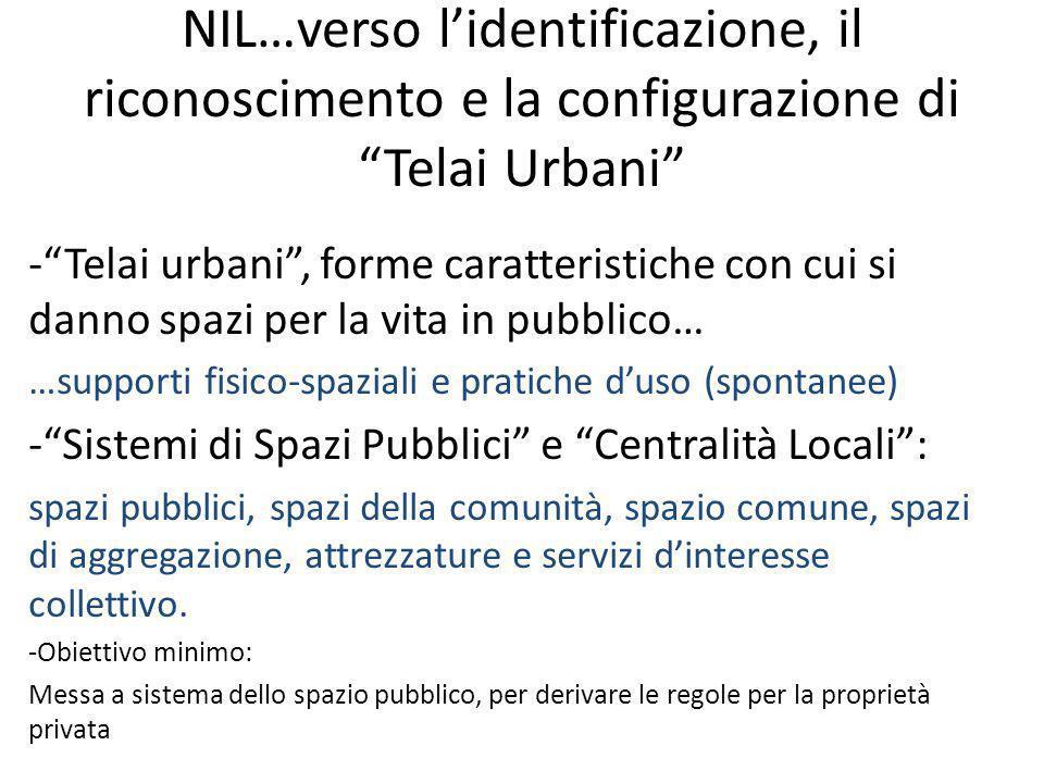 -Telai urbani, forme caratteristiche con cui si danno spazi per la vita in pubblico… …supporti fisico-spaziali e pratiche duso (spontanee) -Sistemi di