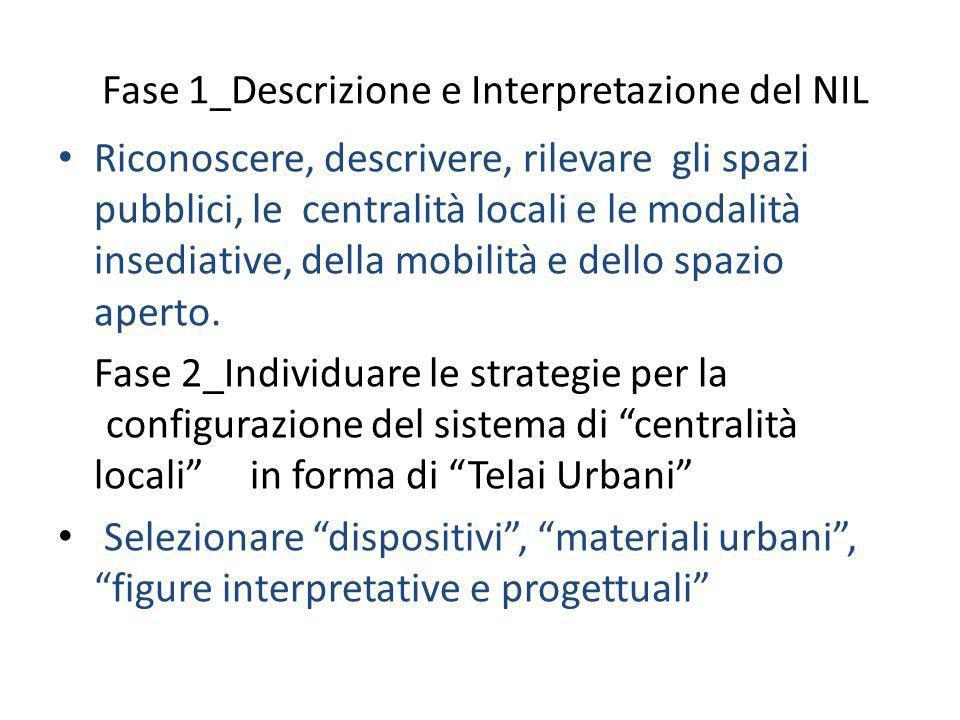 Riconoscere, descrivere, rilevare gli spazi pubblici, le centralità locali e le modalità insediative, della mobilità e dello spazio aperto. Fase 2_Ind