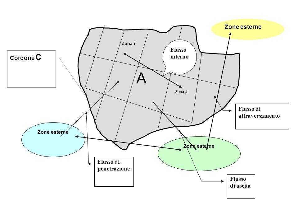 Cordone C A Zona J Zona i Zone esterne Flusso di attraversamento Flusso di penetrazione Flusso di uscita Flusso interno