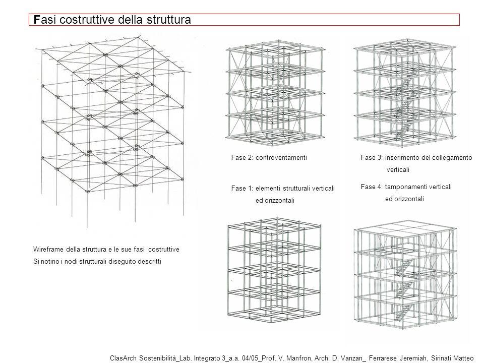 ClasArch Sostenibilità_Lab.Integrato 3_a.a. 04/05_Prof.