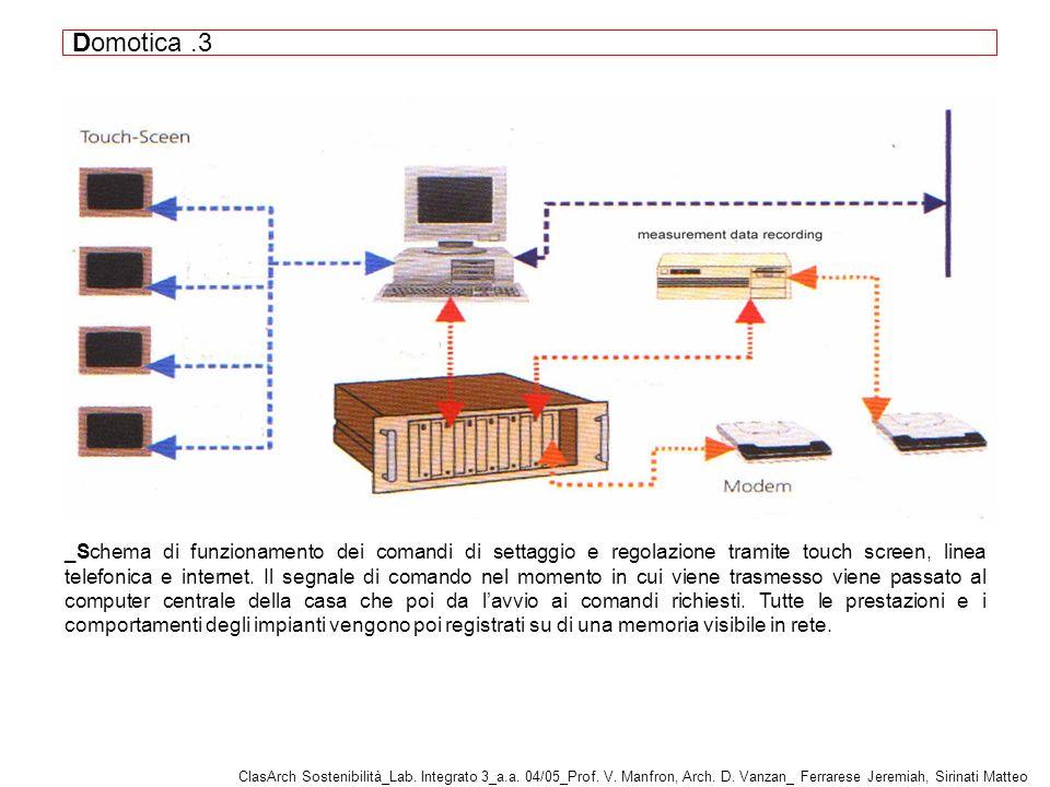 Domotica.3 ClasArch Sostenibilità_Lab.Integrato 3_a.a.