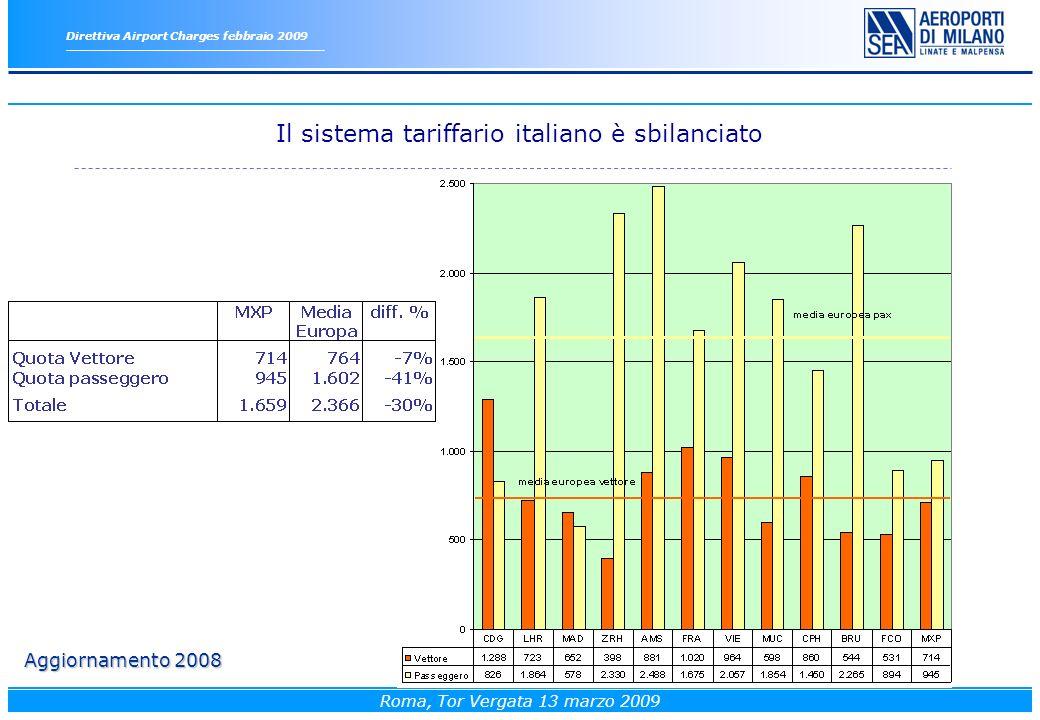 Direttiva Airport Charges febbraio 2009 Roma, Tor Vergata 13 marzo 2009 Il sistema tariffario italiano è sbilanciato Aggiornamento 2008