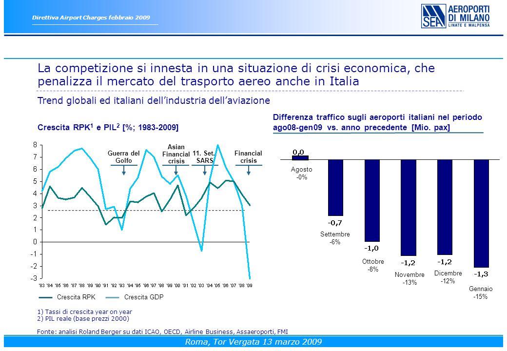 Direttiva Airport Charges febbraio 2009 Roma, Tor Vergata 13 marzo 2009 LItalia nel panorama europeo ha il sistema tariffario più frammentato