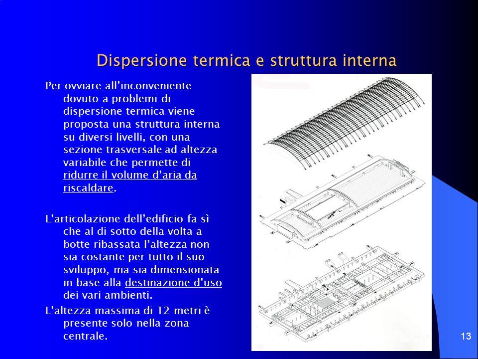 13 Dispersione termica e struttura interna Per ovviare allinconveniente dovuto a problemi di dispersione termica viene proposta una struttura interna