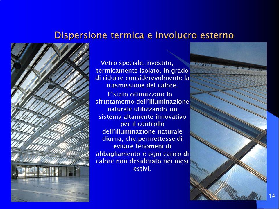 14 Dispersione termica e involucro esterno Vetro speciale, rivestito, termicamente isolato, in grado di ridurre considerevolmente la trasmissione del