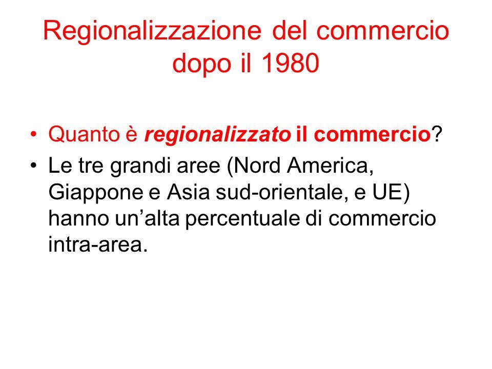 Regionalizzazione del commercio dopo il 1980 Quanto è regionalizzato il commercio? Le tre grandi aree (Nord America, Giappone e Asia sud-orientale, e