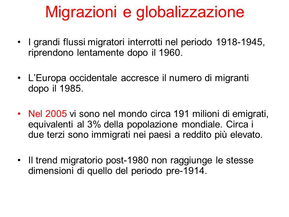 Migrazioni e globalizzazione I grandi flussi migratori interrotti nel periodo 1918-1945, riprendono lentamente dopo il 1960. LEuropa occidentale accre