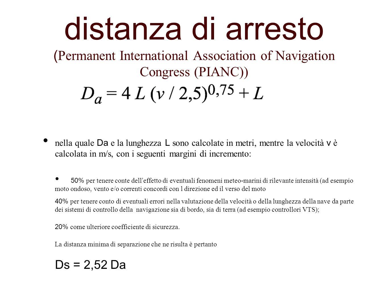distanza di arresto ( Permanent International Association of Navigation Congress (PIANC)) nella quale Da e la lunghezza L sono calcolate in metri, men