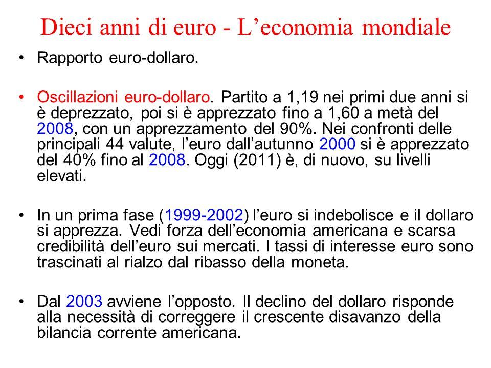 Dieci anni di euro - Leconomia mondiale Rapporto euro-dollaro. Oscillazioni euro-dollaro. Partito a 1,19 nei primi due anni si è deprezzato, poi si è