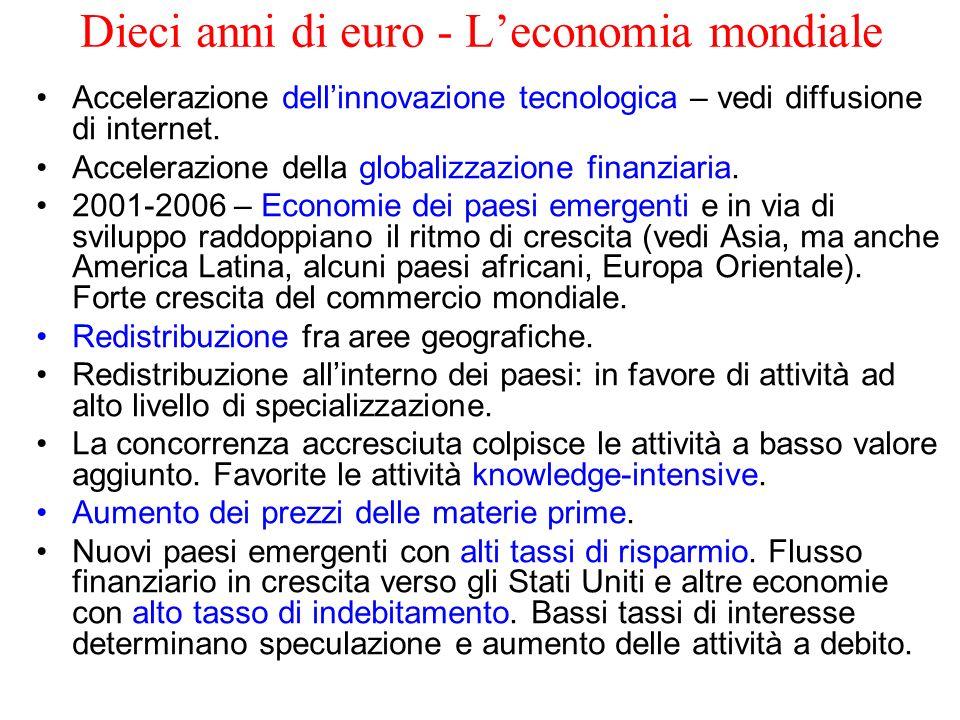 Dieci anni di euro - Leconomia mondiale Accelerazione dellinnovazione tecnologica – vedi diffusione di internet. Accelerazione della globalizzazione f