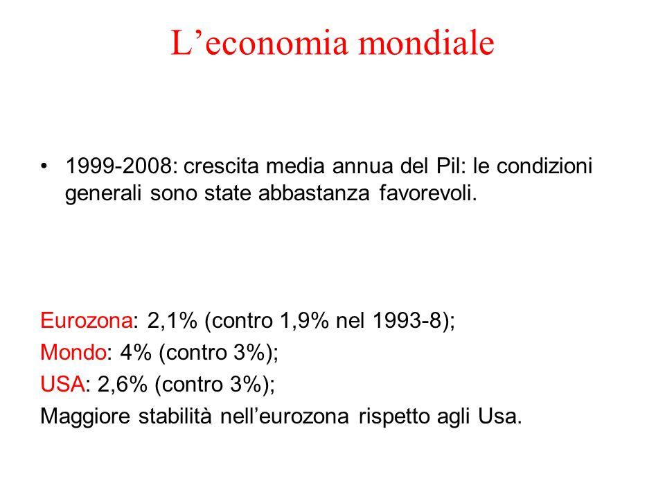 Leconomia mondiale 1999-2008: crescita media annua del Pil: le condizioni generali sono state abbastanza favorevoli. Eurozona: 2,1% (contro 1,9% nel 1