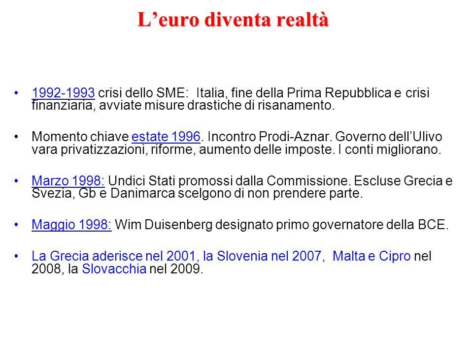 Leuro diventa realtà 1992-1993 crisi dello SME: Italia, fine della Prima Repubblica e crisi finanziaria, avviate misure drastiche di risanamento. Mome