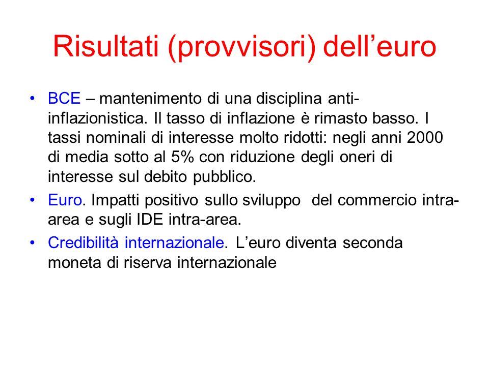 Risultati (provvisori) delleuro BCE – mantenimento di una disciplina anti- inflazionistica. Il tasso di inflazione è rimasto basso. I tassi nominali d