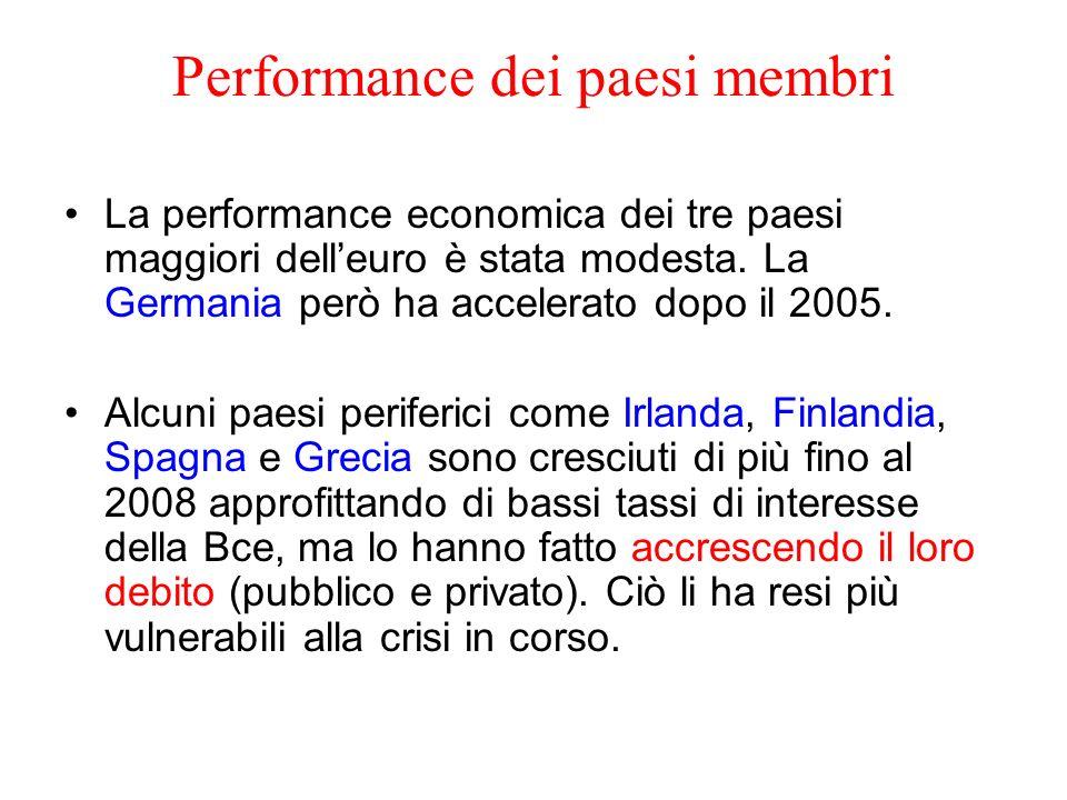 Performance dei paesi membri La performance economica dei tre paesi maggiori delleuro è stata modesta. La Germania però ha accelerato dopo il 2005. Al