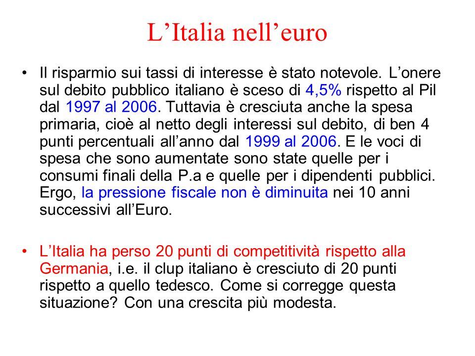 LItalia nelleuro Il risparmio sui tassi di interesse è stato notevole. Lonere sul debito pubblico italiano è sceso di 4,5% rispetto al Pil dal 1997 al