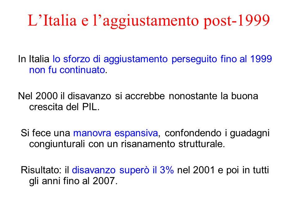 LItalia e laggiustamento post-1999 In Italia lo sforzo di aggiustamento perseguito fino al 1999 non fu continuato. Nel 2000 il disavanzo si accrebbe n
