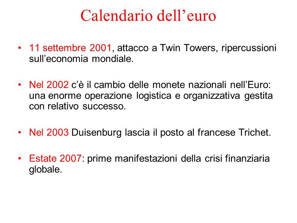Calendario delleuro 11 settembre 2001, attacco a Twin Towers, ripercussioni sulleconomia mondiale. Nel 2002 cè il cambio delle monete nazionali nellEu