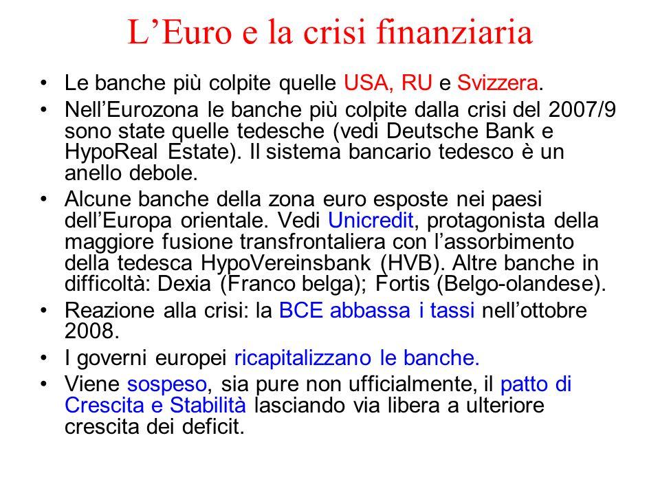 LEuro e la crisi finanziaria Le banche più colpite quelle USA, RU e Svizzera. NellEurozona le banche più colpite dalla crisi del 2007/9 sono state que