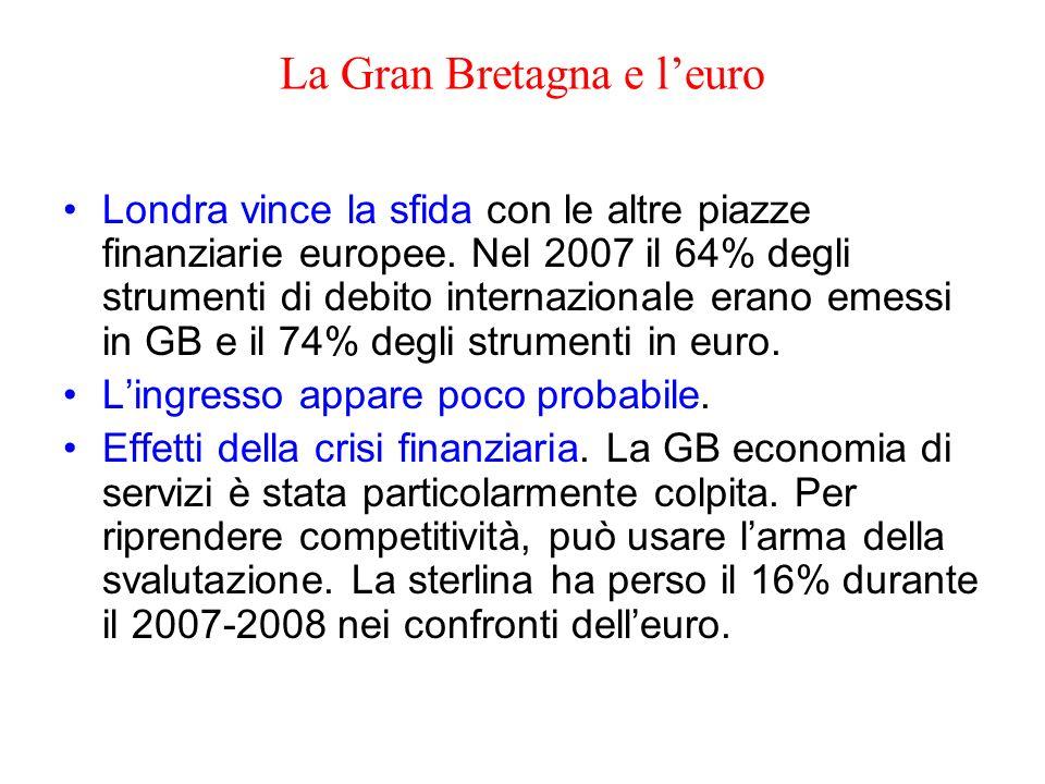 La Gran Bretagna e leuro Londra vince la sfida con le altre piazze finanziarie europee. Nel 2007 il 64% degli strumenti di debito internazionale erano