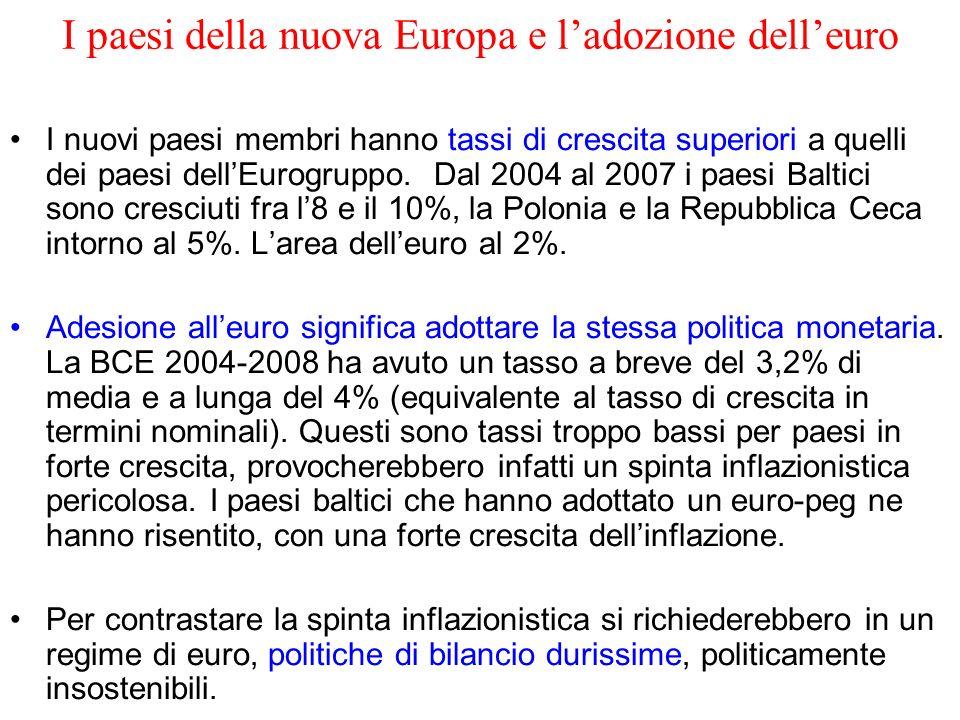 I paesi della nuova Europa e ladozione delleuro I nuovi paesi membri hanno tassi di crescita superiori a quelli dei paesi dellEurogruppo. Dal 2004 al