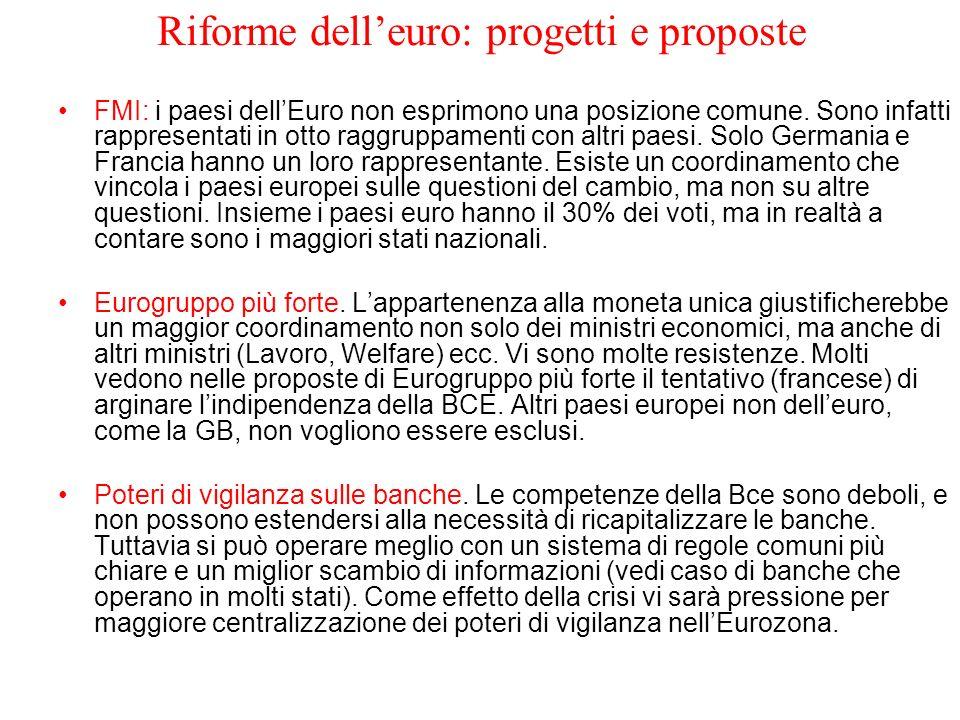 Riforme delleuro: progetti e proposte FMI: i paesi dellEuro non esprimono una posizione comune. Sono infatti rappresentati in otto raggruppamenti con