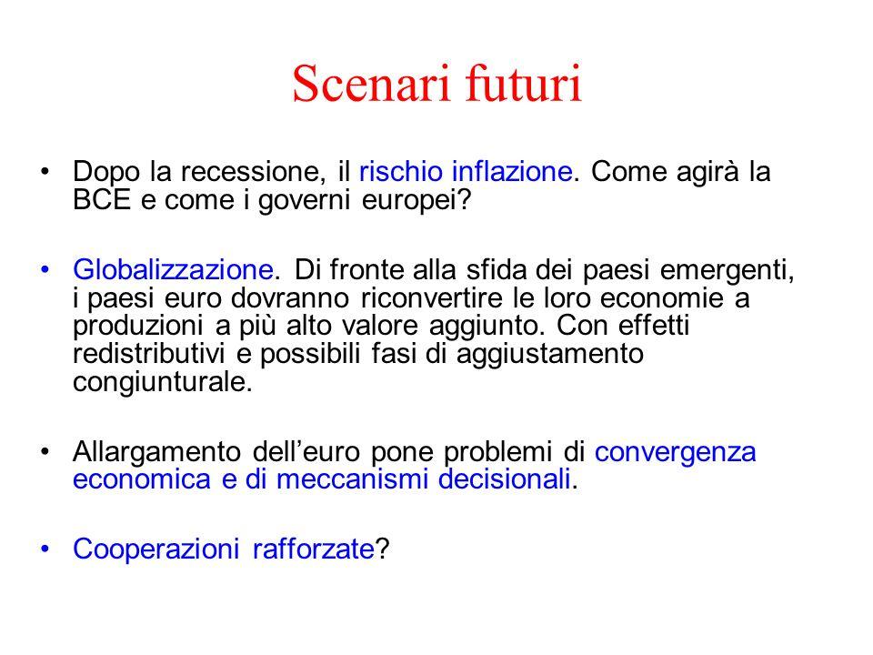 Scenari futuri Dopo la recessione, il rischio inflazione. Come agirà la BCE e come i governi europei? Globalizzazione. Di fronte alla sfida dei paesi