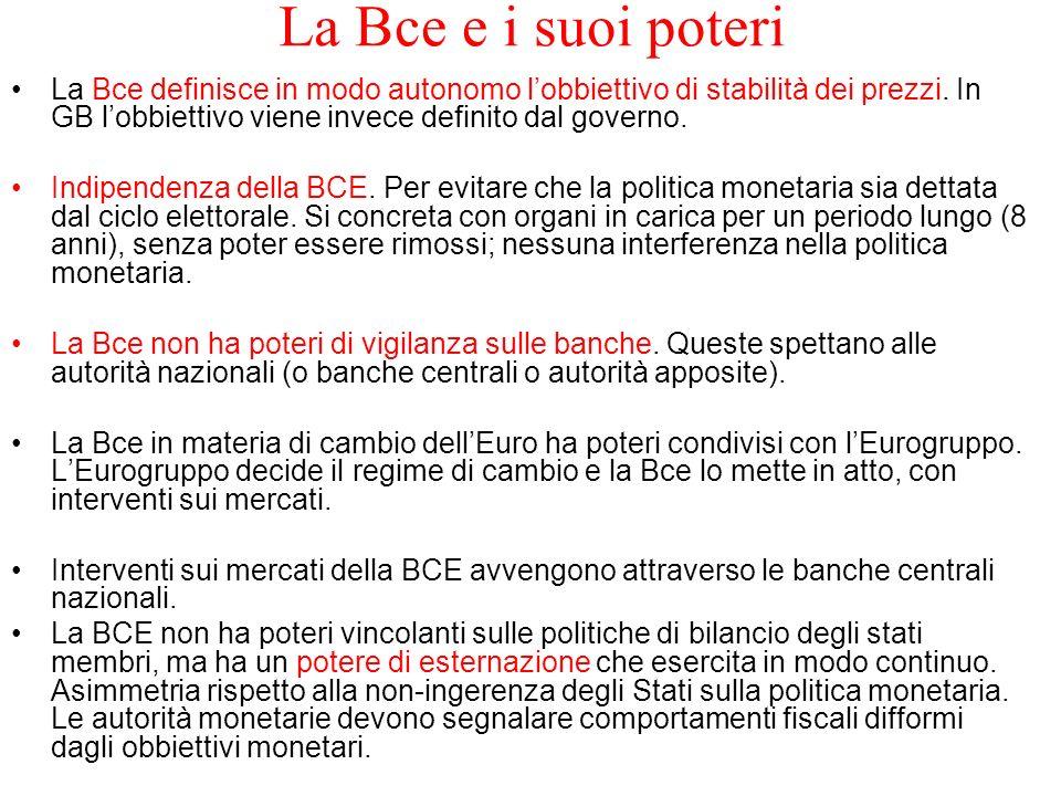 La Bce e i suoi poteri La Bce definisce in modo autonomo lobbiettivo di stabilità dei prezzi. In GB lobbiettivo viene invece definito dal governo. Ind