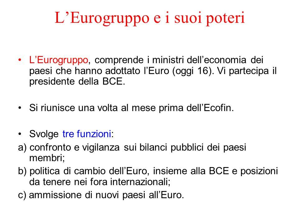 LEurogruppo e i suoi poteri LEurogruppo, comprende i ministri delleconomia dei paesi che hanno adottato lEuro (oggi 16). Vi partecipa il presidente de