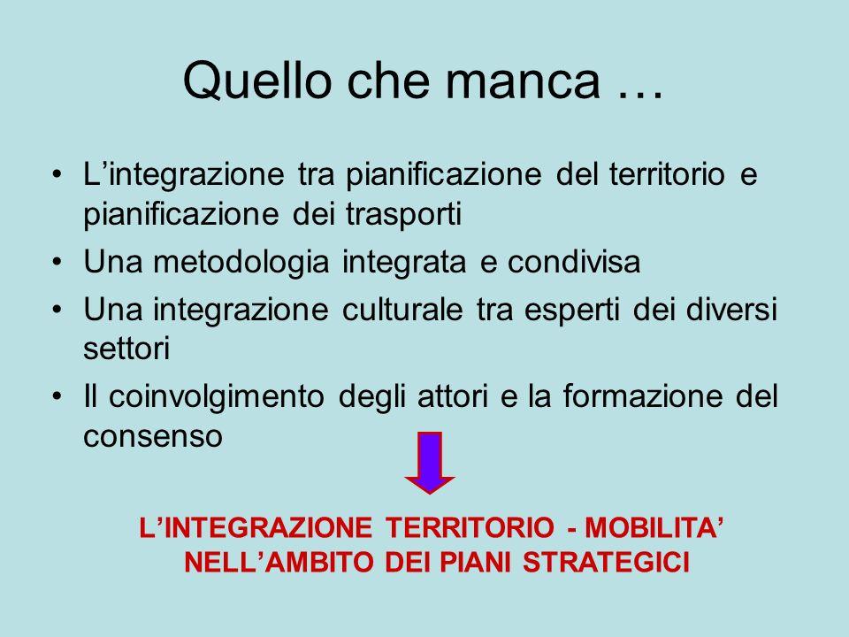 Quello che manca … Lintegrazione tra pianificazione del territorio e pianificazione dei trasporti Una metodologia integrata e condivisa Una integrazio