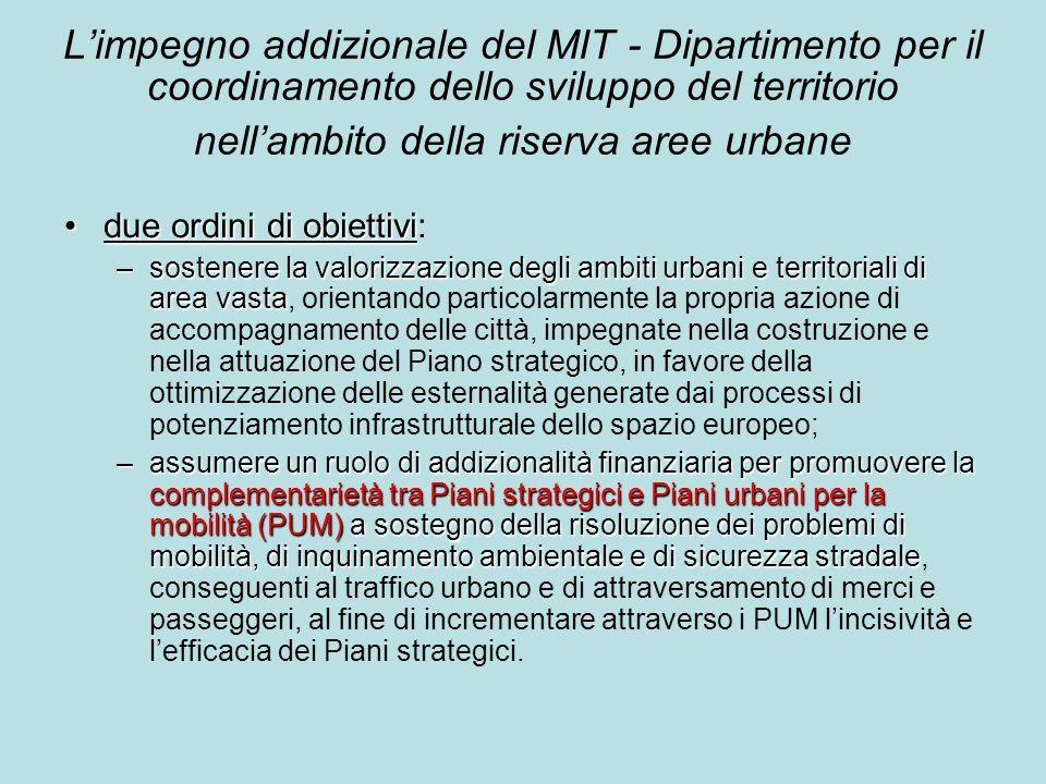 Limpegno addizionale del MIT - Dipartimento per il coordinamento dello sviluppo del territorio nellambito della riserva aree urbane due ordini di obie