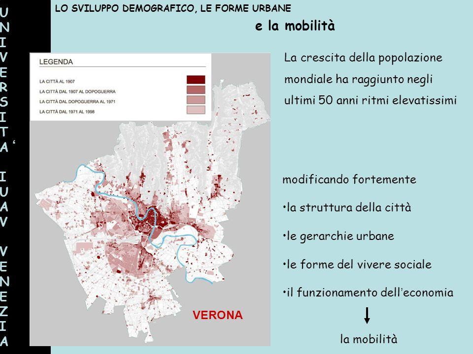 UNIVERSITAIUAVVENEZIAUNIVERSITAIUAVVENEZIA e la mobilità LO SVILUPPO DEMOGRAFICO, LE FORME URBANE la mobilità La crescita della popolazione mondiale h