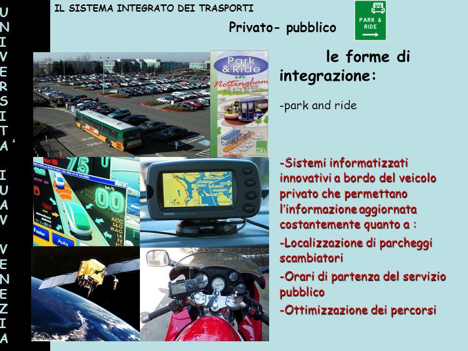 UNIVERSITAIUAVVENEZIAUNIVERSITAIUAVVENEZIA Privato- pubblico IL SISTEMA INTEGRATO DEI TRASPORTI le forme di integrazione: -park and ride -Sistemi info