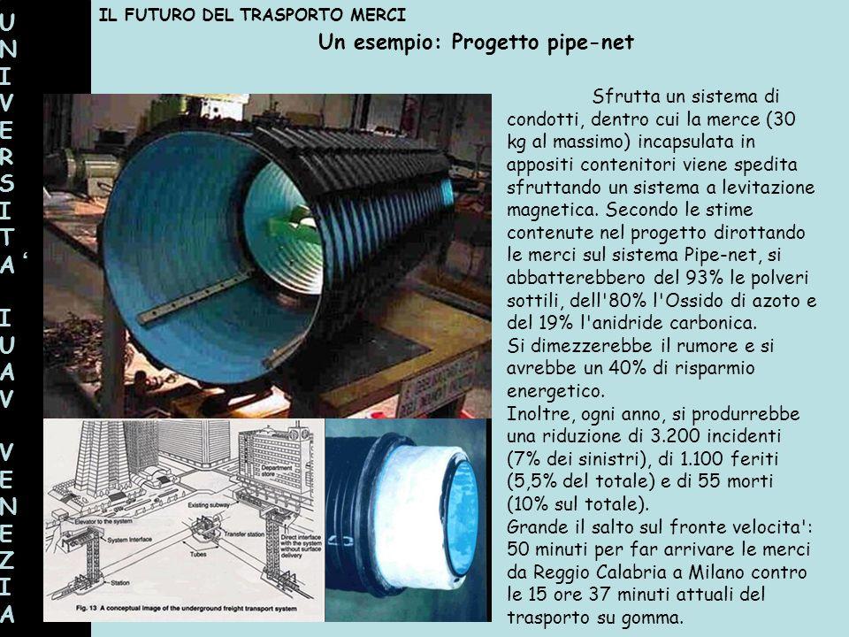 UNIVERSITAIUAVVENEZIAUNIVERSITAIUAVVENEZIA Un esempio: Progetto pipe-net IL FUTURO DEL TRASPORTO MERCI Sfrutta un sistema di condotti, dentro cui la m