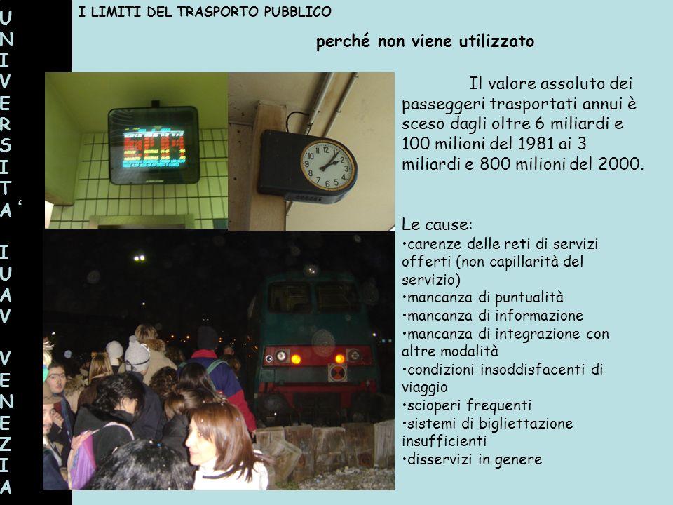 UNIVERSITAIUAVVENEZIAUNIVERSITAIUAVVENEZIA perché non viene utilizzato I LIMITI DEL TRASPORTO PUBBLICO Il valore assoluto dei passeggeri trasportati a