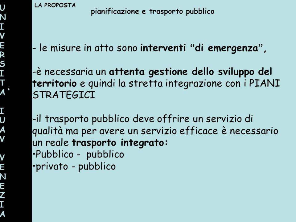UNIVERSITAIUAVVENEZIAUNIVERSITAIUAVVENEZIA pianificazione e trasporto pubblico LA PROPOSTA - le misure in atto sono interventi di emergenza, -è necess