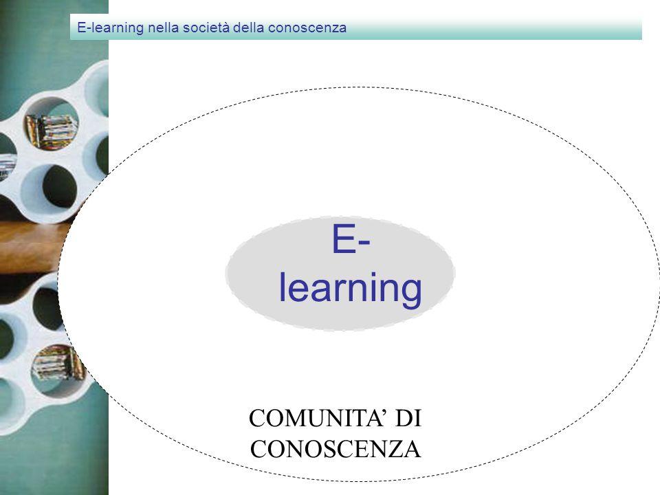 E-learning nella società della conoscenza E- learning COMUNITA DI CONOSCENZA