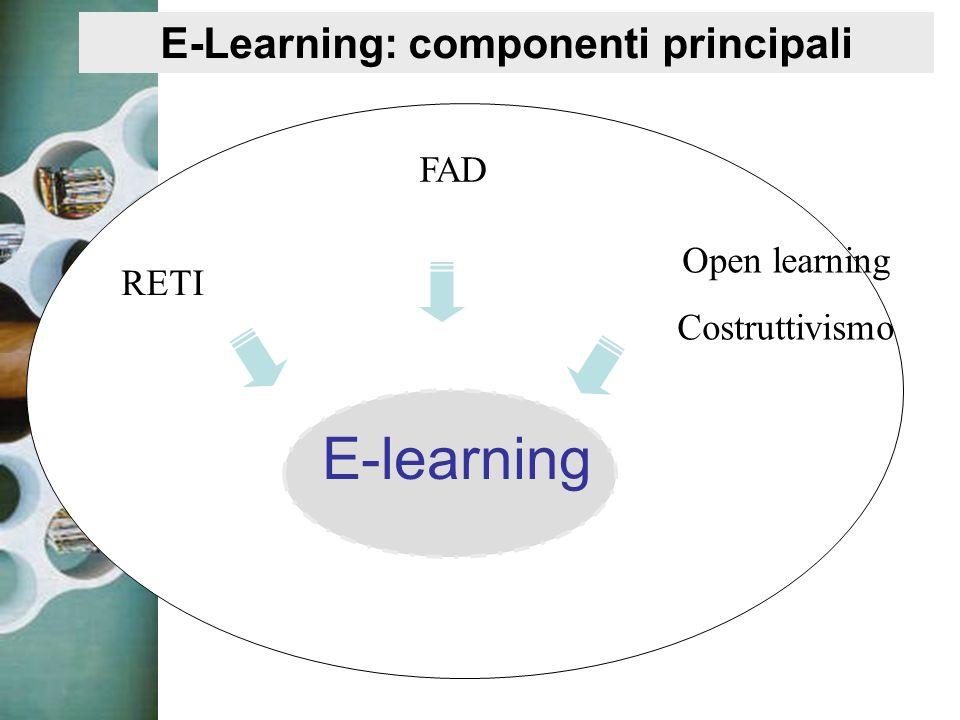 E-learning nella società della conoscenza E-learning RETI FAD Open learning Costruttivismo E-Learning: componenti principali