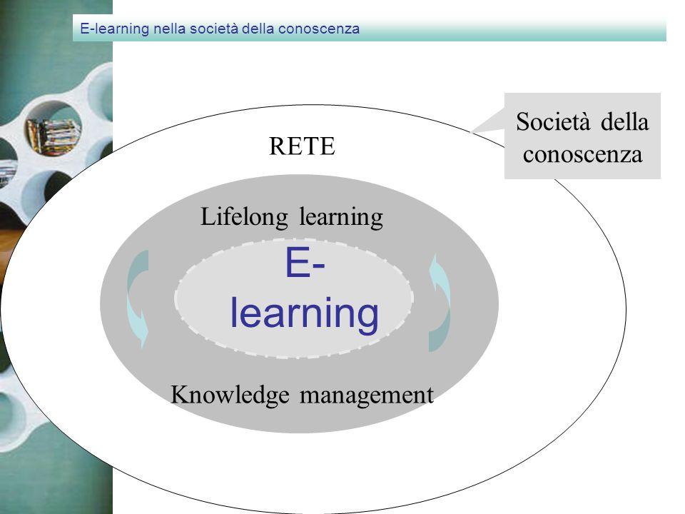 E-learning nella società della conoscenza Costruzione di significato la conoscenza ha bisogno di essere strutturata in connessioni significative Conoscenza?