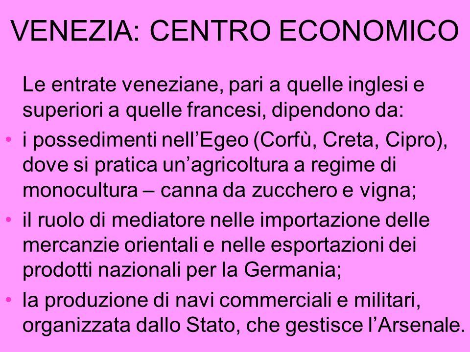 VENEZIA: CENTRO ECONOMICO Le entrate veneziane, pari a quelle inglesi e superiori a quelle francesi, dipendono da: i possedimenti nellEgeo (Corfù, Cre